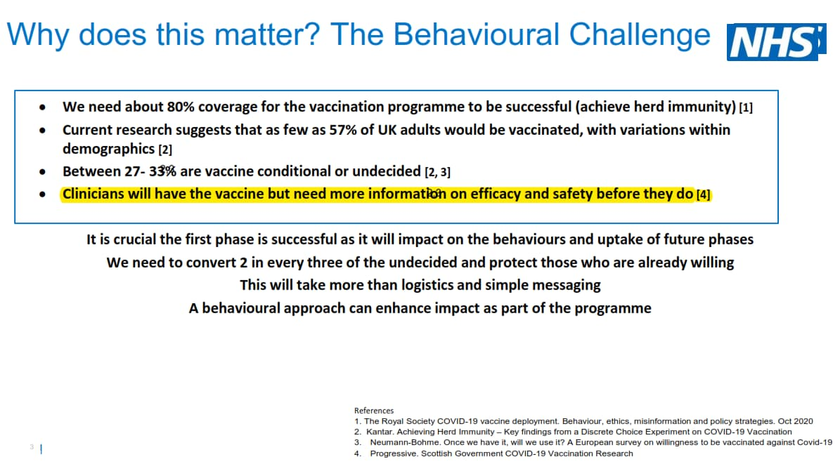 A slide from an NHS document detailing the importance of behavioural change for vaccination uptake